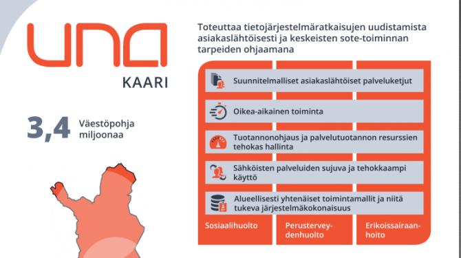 kaari_image